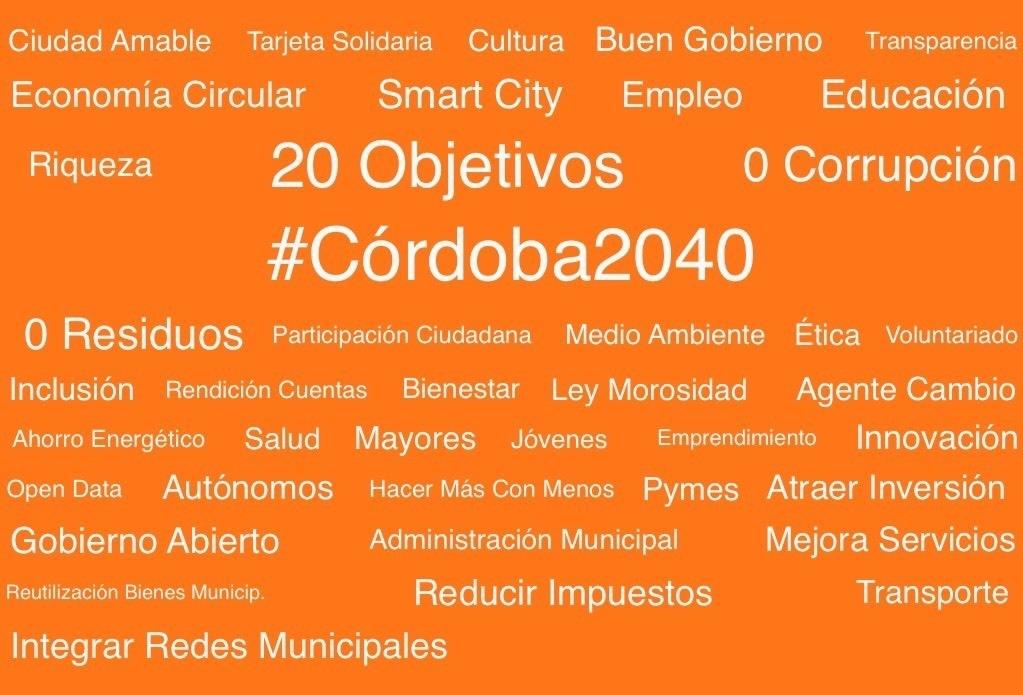 #Córdoba2040 - cover