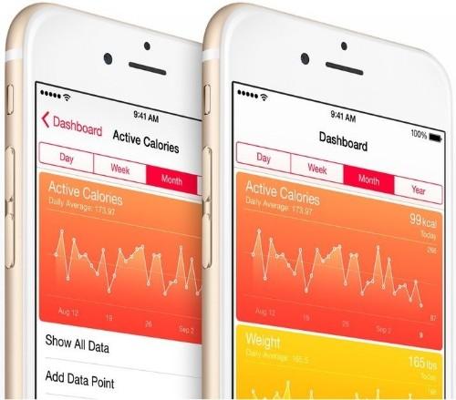 Apple's HealthKit Ecosystem Is Finally Working
