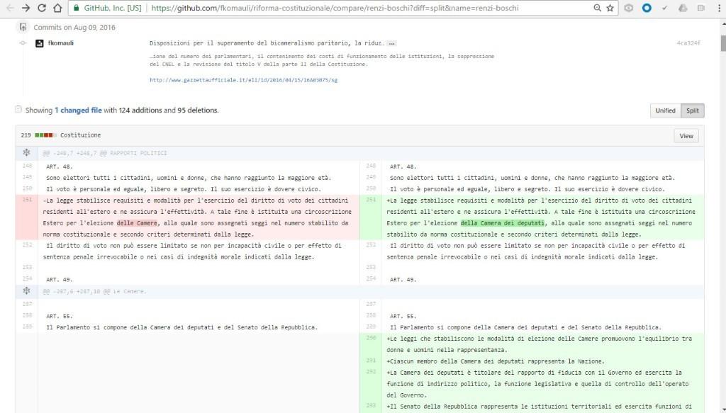 Il progetto GitHub che mette nero su bianco la riforma costituzionale - VICE