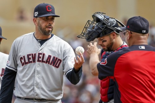 Indians LHP Perez sees 2020 contract option vest