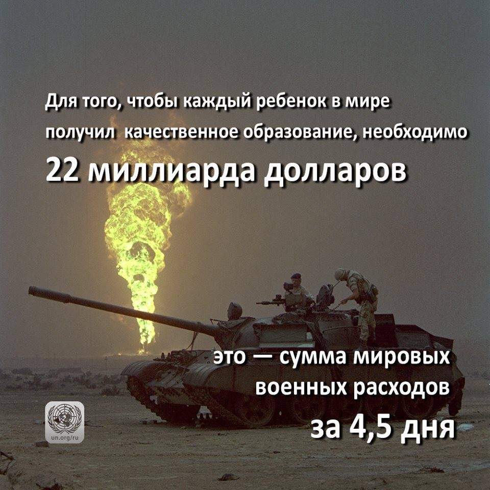 Военное Обозрение  - cover