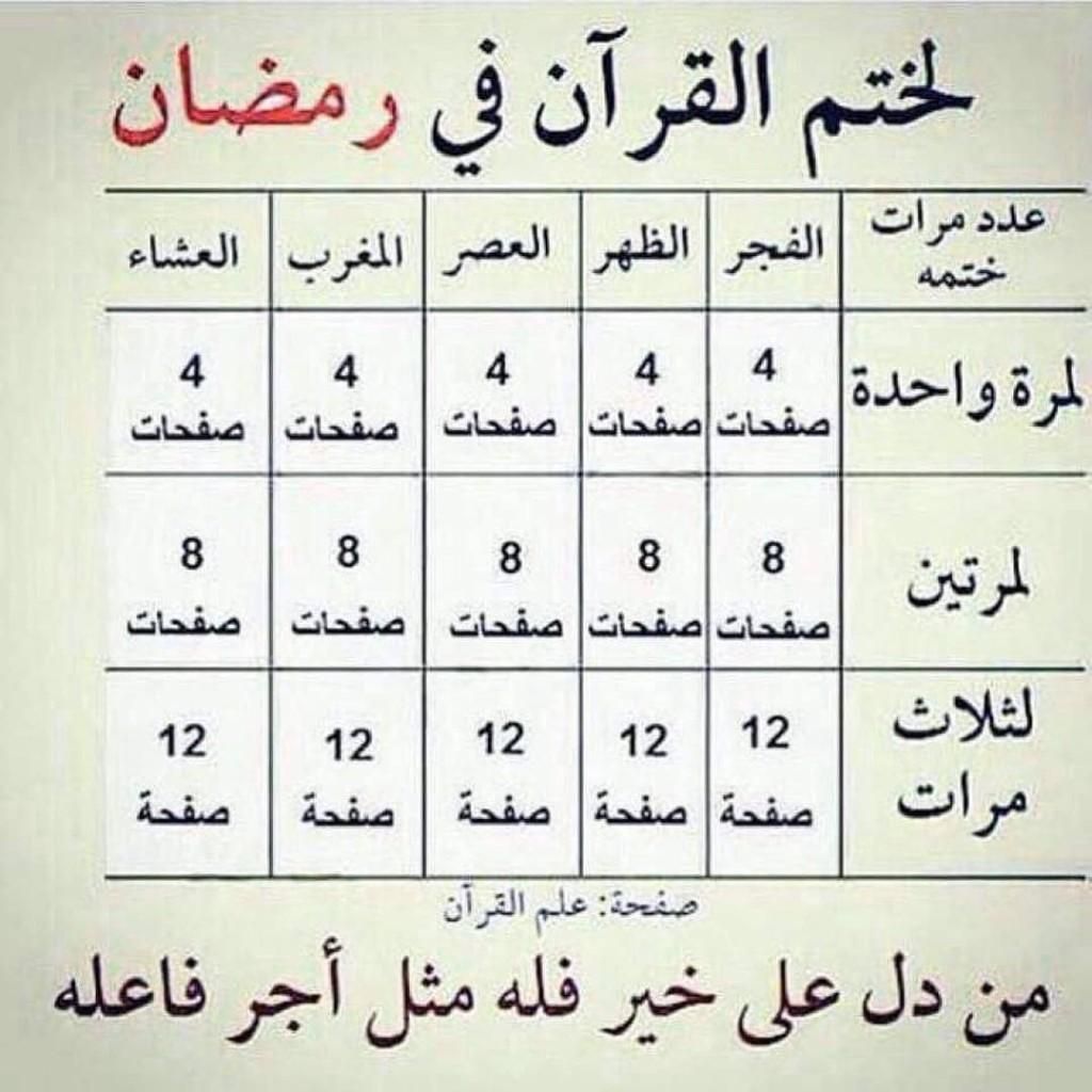 ختم القرآن الكريم  في رمضان - cover