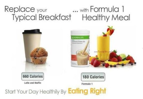 healthy morning to all