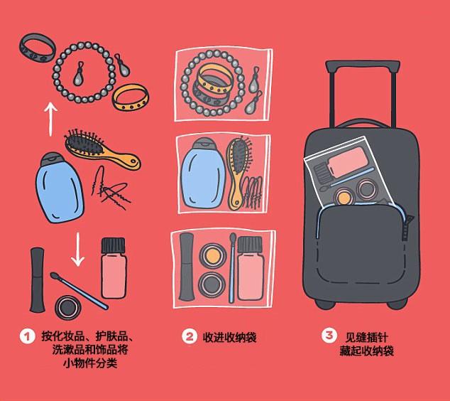 旅游与生活 - Magazine cover