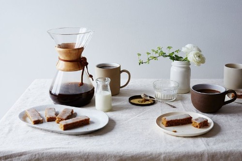 The Community Picks from Your Best Recipe Made withCoffee