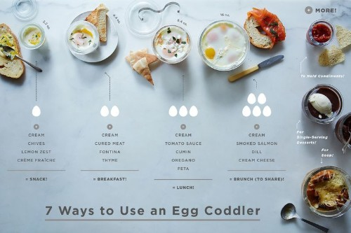The Kitchen Tool You Didn't Know YouNeeded