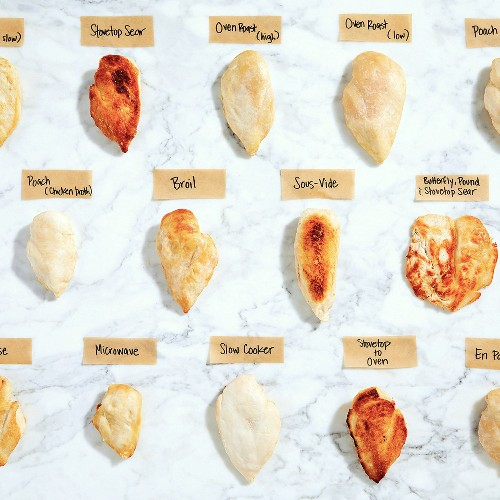 The Absolute Best Way to Cook Boneless, Skinless Chicken Breast, 28 Tests Later