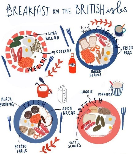 A Complete Guide to Breakfast on the BritishIsles