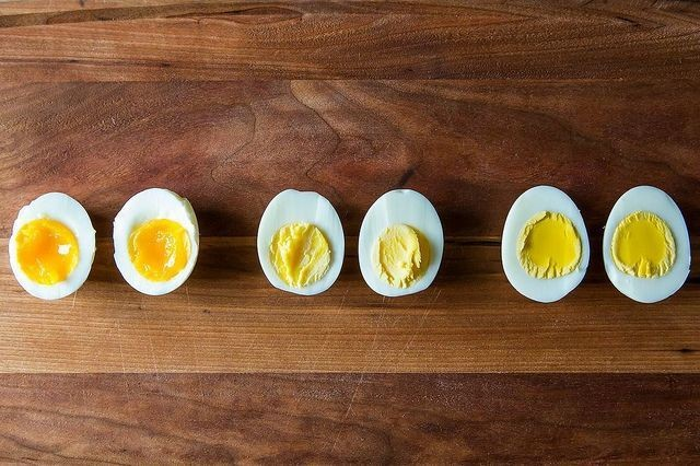 The Best Way to Boil anEgg