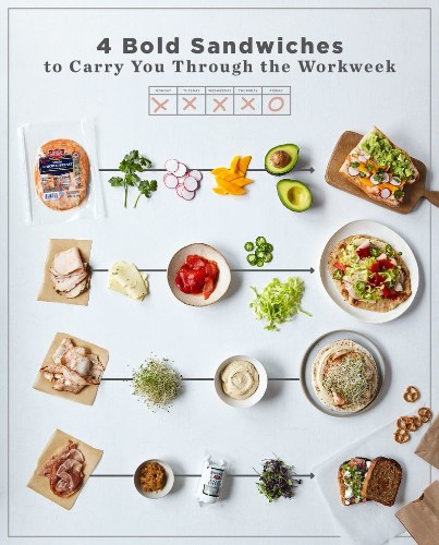 4 Bold Sandwiches for YourWorkweek