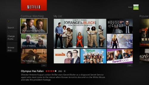 Netflix Usage On PlayStation, Xbox Is Declining