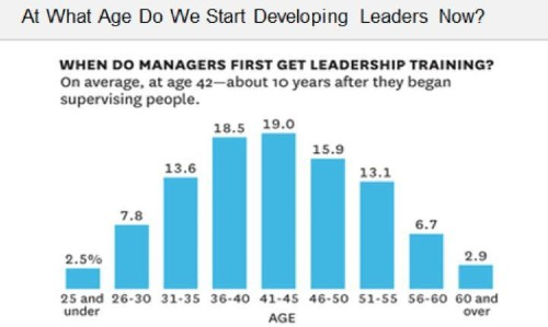 The Urgent Need To Develop Global Leaders For Company Growth