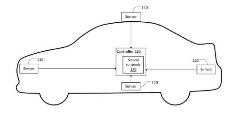 Tesla Patent Application Would Make Vehicle Neural Networks Safer
