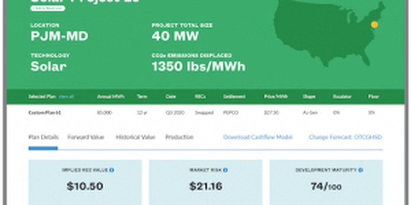 Corporate Renewable Purchases: Taking Matchmaking To The Next Level