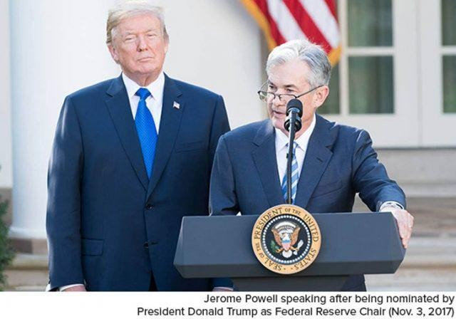 In the Face of Hard Data & Market Selloff, The Fed Blinked