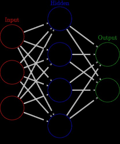 The Other Deep Learning Data Problem: Even Good Data Isn't Enough, Algorithms Must Be Trustworthy