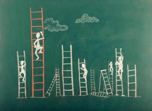 Want To Be Promoted? Cultivate These 4 Traits