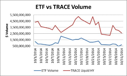 High Yield ETF's: A Menace To Society Or Simply Misunderstood?