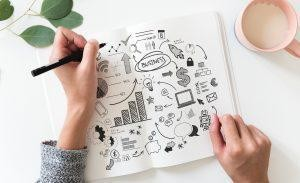 Startup Success Strategies Part One: Four Steps To Achieving Product-Market Fit
