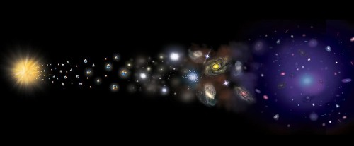 Can We Test Dark Energy Using The Solar System?