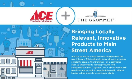 Ace Hardware Bets On the Maker Movement In Acquiring Majority Stake In The Grommet