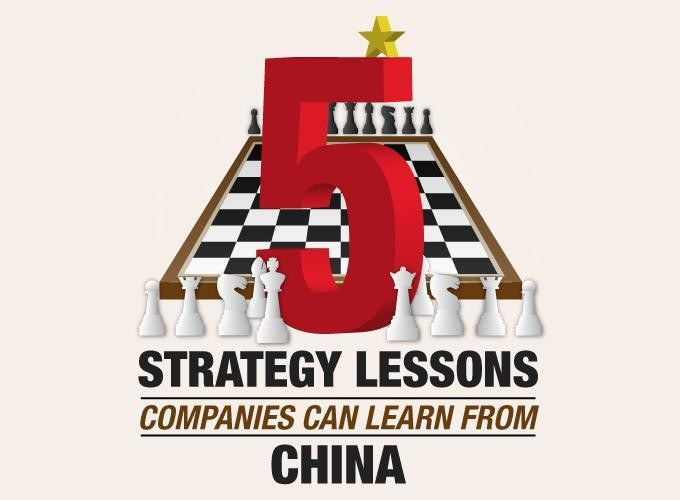 5 Strategy Lessons Companies Can Learn From China