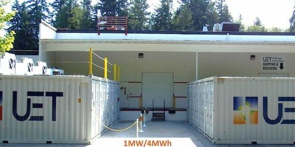Vanadium-Flow Batteries: The Energy Storage Breakthrough We've Needed