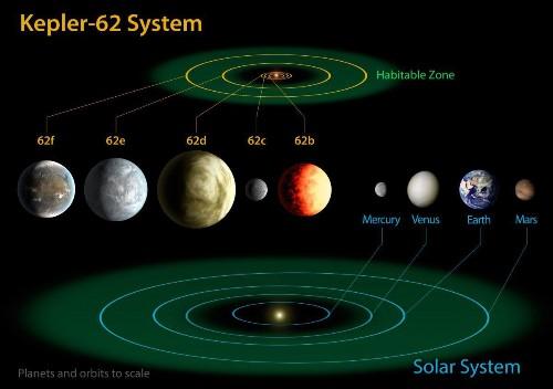 More Than Half Of Kepler's Giant Exoplanets Are False Positives