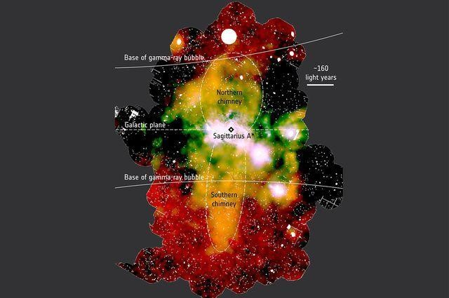 X-Ray Chimneys At The Centre Of The Milky Way Are Blowing Cosmic Bubbles