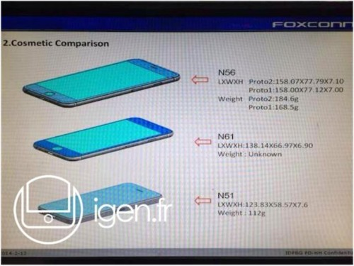 iPhone 6 Leaks Reveal Protruding Camera And Detailed Dimensions