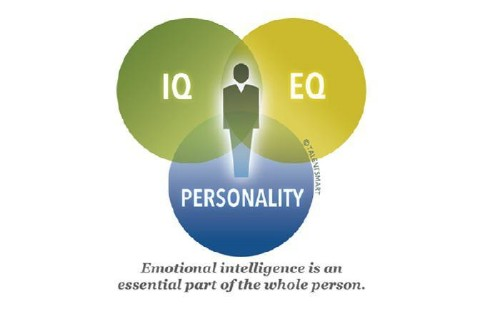 10 Ways To Spot A Truly Exceptional Employee