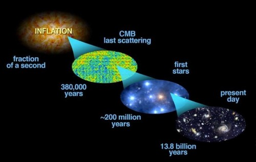 Top 10 Physics Predictions For 2016
