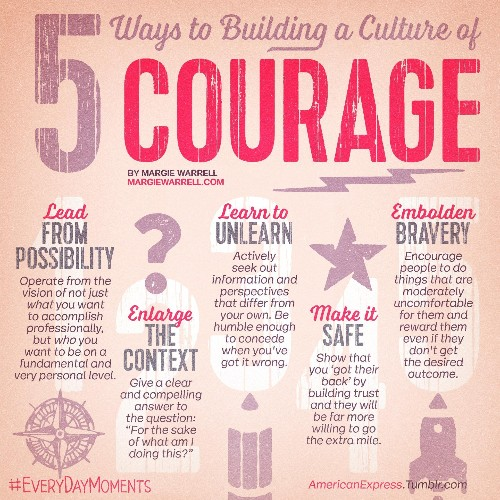 Culture Of Courage: Creating A Culture That Breeds Bravery