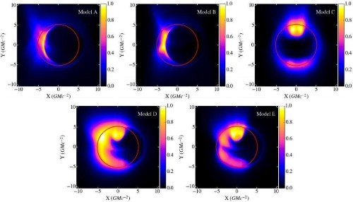 This Is How We Will Successfully Image A Black Hole's Event Horizon