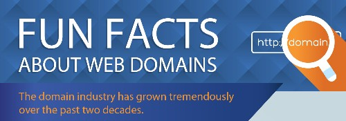One Domain Name Is Never Enough