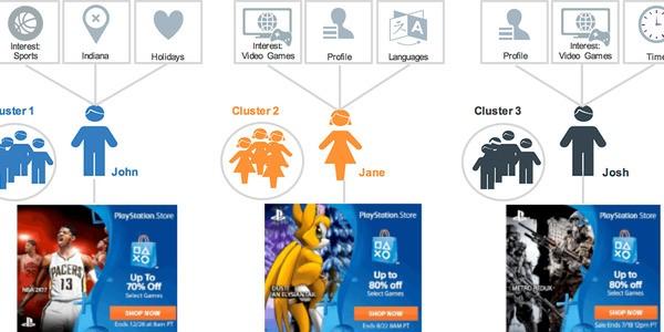 3 Ways To Better Target Digital Ads
