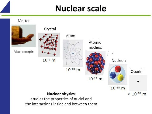 How Do We Know How Small An Elementary Particle Is?