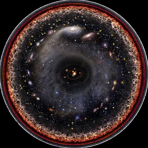 Can The Universe Expand Faster Than The Speed Of Light?