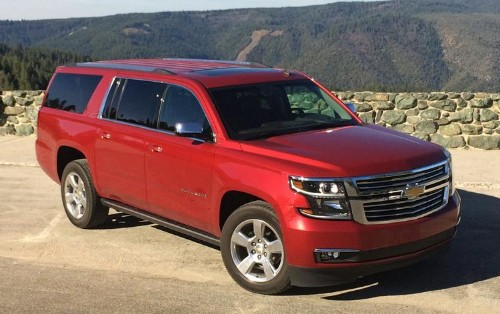 Why are Big SUVs Cool -- Again?