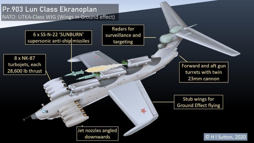 Powerful Russian 'Ekranoplan' Ground Effect Plane Makes Final Voyage