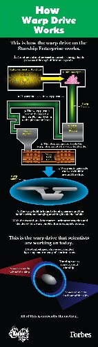 'Star Trek' Science: How The Warp Drive Works [Infographic]