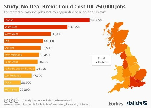 Study: No Deal Brexit Could Cost U.K. 750,000 Jobs [Infographic]