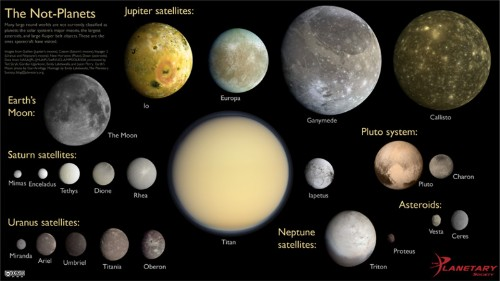 These Are The 10 Largest Non-Planets In Our Solar System