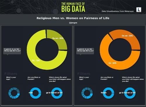 Big Data's Big Impact Across Industries