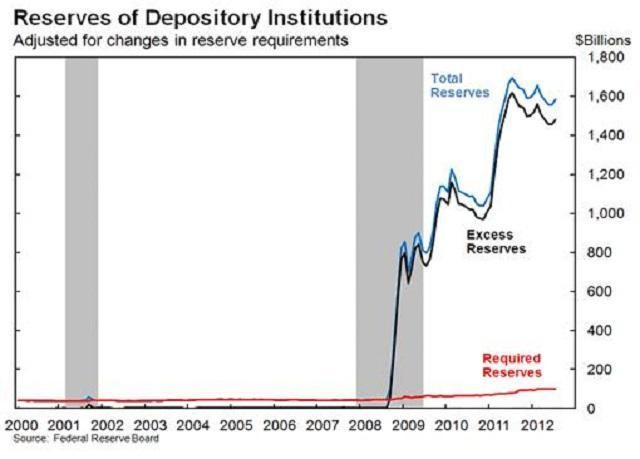 The Fed Is Creating The Mother Of All Value Stock Catalysts
