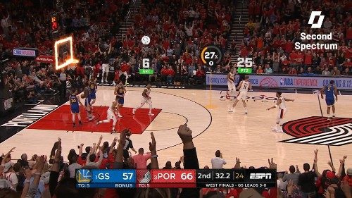 Augmented Reality Options By Second Spectrum Added To ESPN App For NBA Playoffs