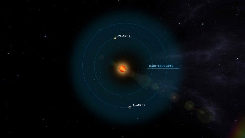 Are We Being Watched? Intelligent Life On Two Close Earth-Like Planets May Have 'Special' View Of Us