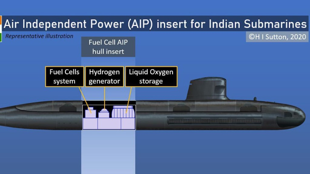 AIP Submarines Will Increase The Lethality Of The Indian Navy