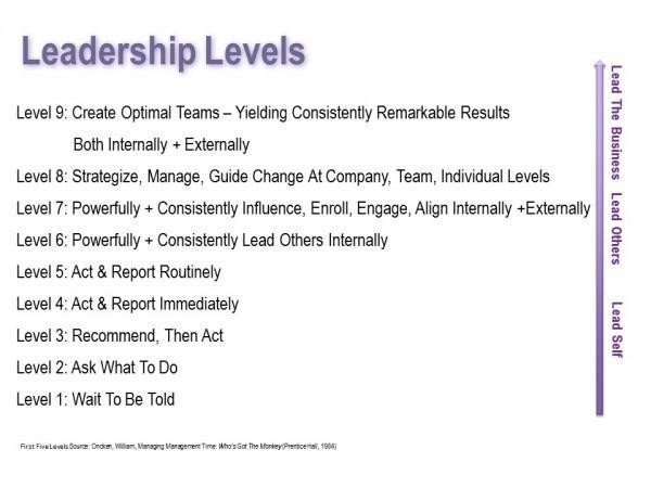 Leadership Lacking? 3 Fast Fixes To Boost Brains (And Hearts)