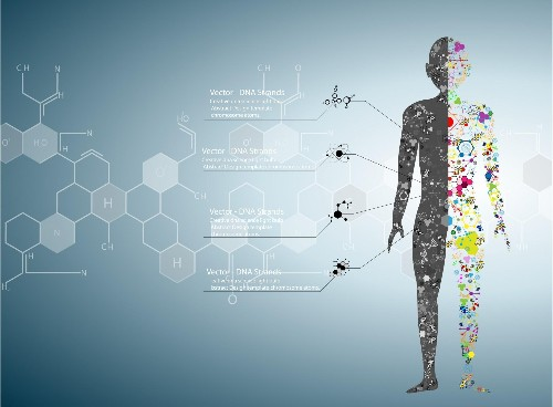 Ubiquitous Biotech In A Time Of Ignorance